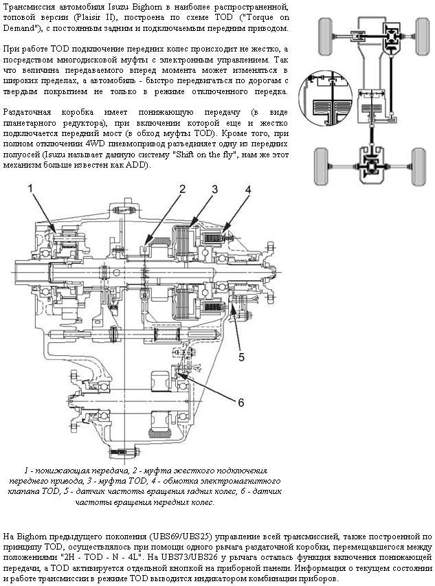 TOD трансмиссия от ISUZU информация  - Isuzu_TOD_01.JPG