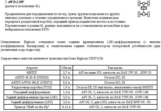 TOD трансмиссия от ISUZU информация  - Isuzu_TOD_03.JPG