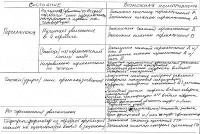 АКПП глючит - unr.JPG
